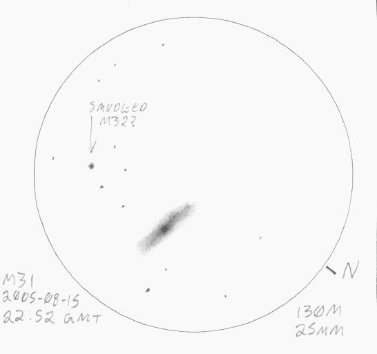 Sketch of M31